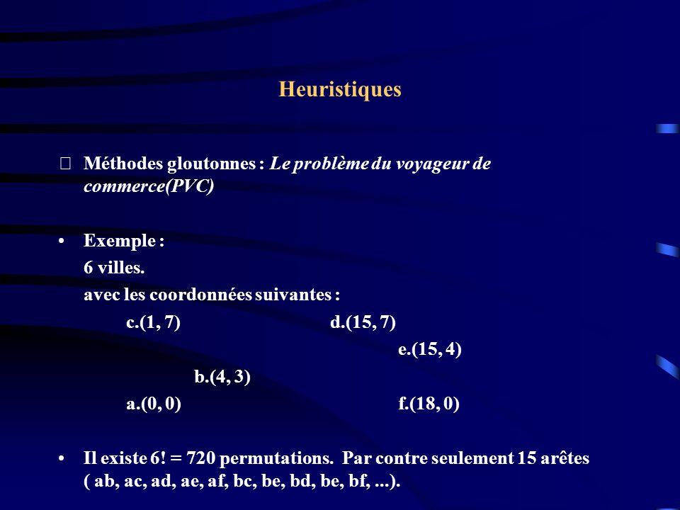 Heuristiques Méthodes gloutonnes : Le problème du voyageur de commerce(PVC) Exemple : 6 villes. avec les coordonnées suivantes : c.(1, 7)d.(15, 7) e.