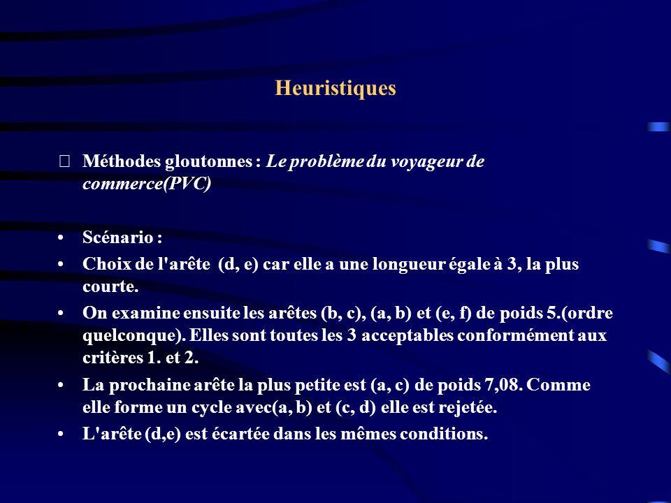 Heuristiques Méthodes gloutonnes : Le problème du voyageur de commerce(PVC) Scénario : Choix de l'arête (d, e) car elle a une longueur égale à 3, la