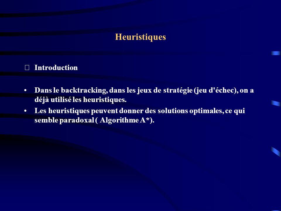 Heuristiques Introduction Dans le backtracking, dans les jeux de stratégie (jeu d'échec), on a déjà utilisé les heuristiques. Les heuristiques peuven