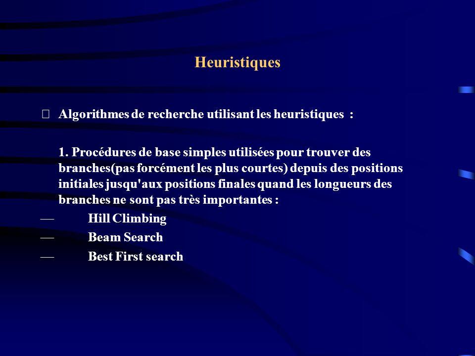 Heuristiques Algorithmes de recherche utilisant les heuristiques : 1. Procédures de base simples utilisées pour trouver des branches(pas forcément le