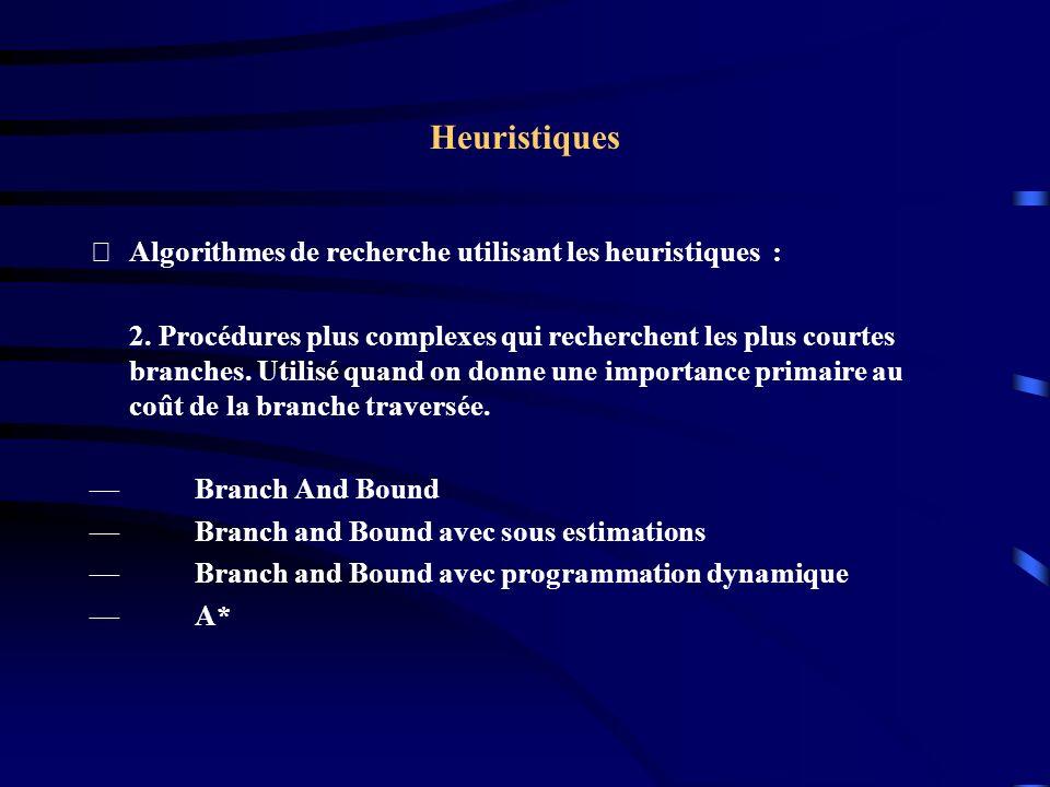 Heuristiques Algorithmes de recherche utilisant les heuristiques : 2. Procédures plus complexes qui recherchent les plus courtes branches. Utilisé qu