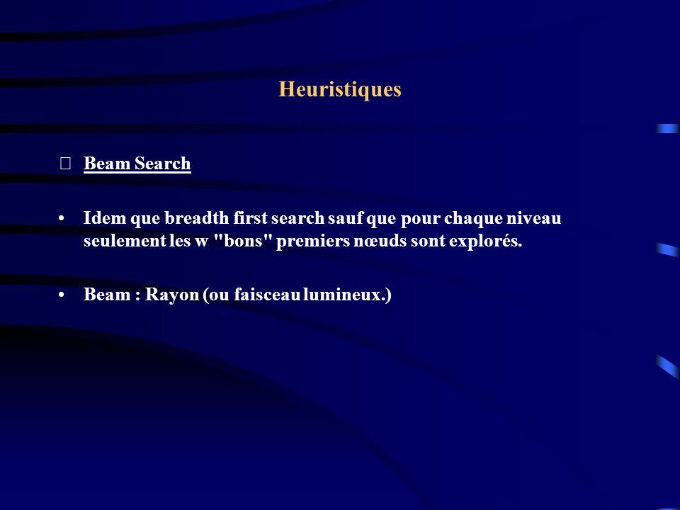 Heuristiques Beam Search Idem que breadth first search sauf que pour chaque niveau seulement les w