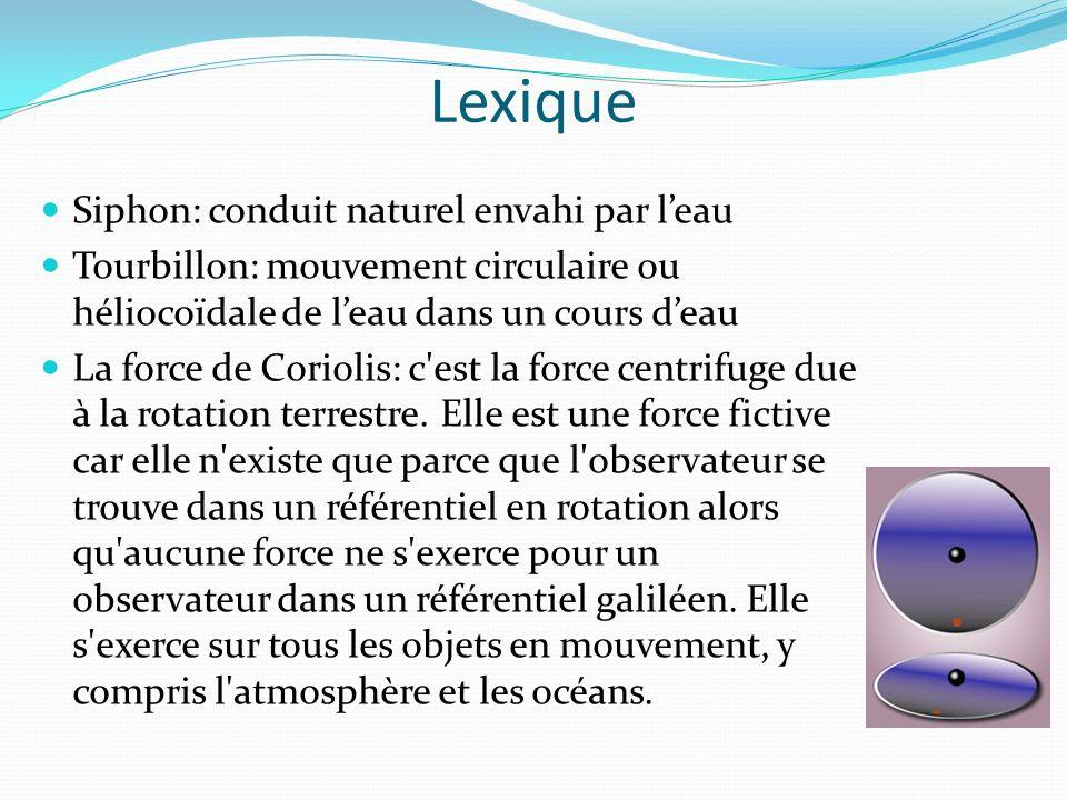 Lexique Siphon: conduit naturel envahi par leau Tourbillon: mouvement circulaire ou héliocoïdale de leau dans un cours deau La force de Coriolis: c est la force centrifuge due à la rotation terrestre.