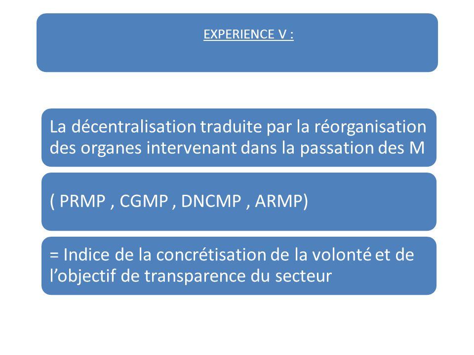 EXPERIENCE V : La décentralisation traduite par la réorganisation des organes intervenant dans la passation des M ( PRMP, CGMP, DNCMP, ARMP) = Indice de la concrétisation de la volonté et de lobjectif de transparence du secteur