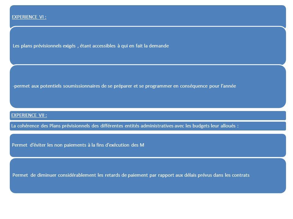 EXPERIENCE VI : Les plans prévisionnels exigés, étant accessibles à qui en fait la demande -permet aux potentiels soumissionnaires de se préparer et se programmer en conséquence pour lannée EXPERIENCE VII : La cohérence des Plans prévisionnels des différentes entités administratives avec les budgets leur alloués : Permet déviter les non paiements à la fins dexécution des M Permet de diminuer considérablement les retards de paiement par rapport aux délais prévus dans les contrats