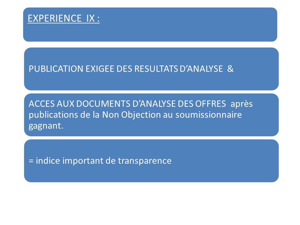 EXPERIENCE IX : PUBLICATION EXIGEE DES RESULTATS DANALYSE & ACCES AUX DOCUMENTS DANALYSE DES OFFRES après publications de la Non Objection au soumissionnaire gagnant.