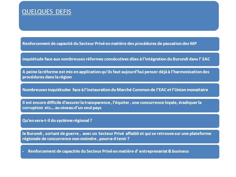 QUELQUES DEFIS Renforcement de capacité du Secteur Privé en matière des procédures de passation des MPinquiétude face aux nombreuses réformes consécutives dûes à lintégration du Burundi dans l EAC A peine la réforme est mis en application quils faut aujourdhui penser déjà à lharmonisation des procédures dans la région Nombreuses inquiétudes face à linstauration du Marché Commun de lEAC et lUnion monaitaire Il est encore difficile dassurer la transparence, léquiter, une concurrence loyale, éradiquer la corruption etc… au niveau dun seul pays Quen sera-t-il du système régional .
