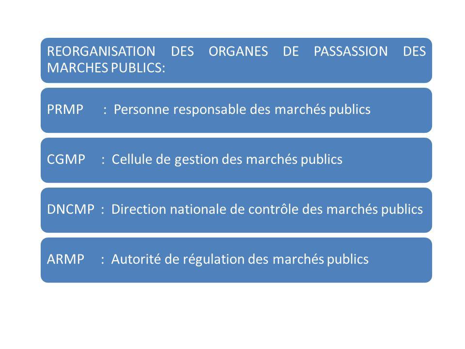REORGANISATION DES ORGANES DE PASSASSION DES MARCHES PUBLICS: PRMP : Personne responsable des marchés publicsCGMP : Cellule de gestion des marchés publicsDNCMP : Direction nationale de contrôle des marchés publicsARMP : Autorité de régulation des marchés publics