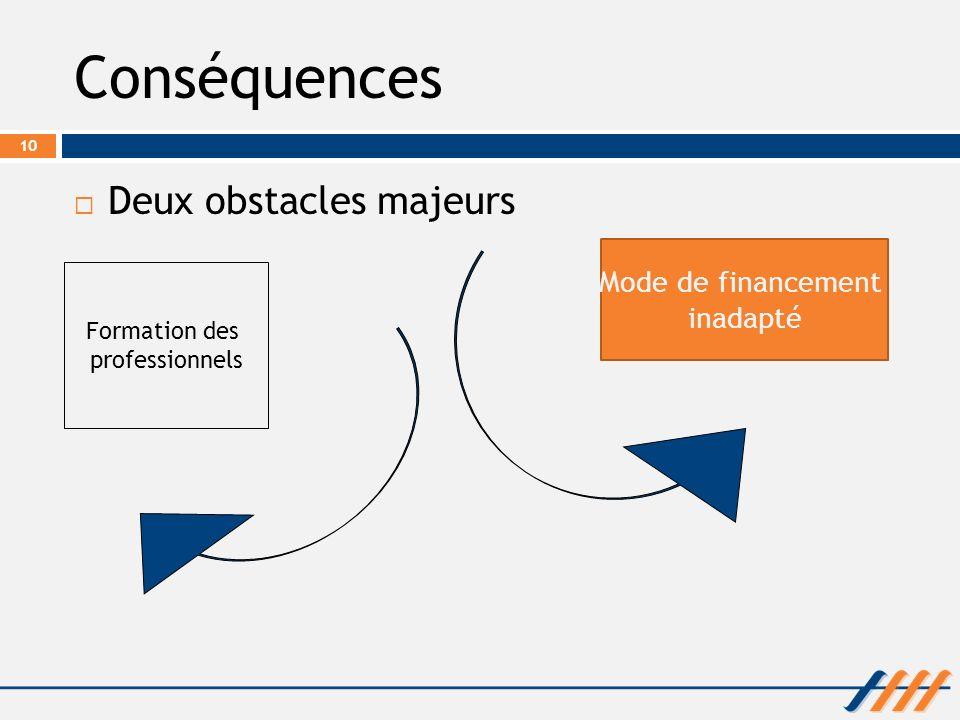 Conséquences 10 Deux obstacles majeurs Formation des professionnels Mode de financement inadapté