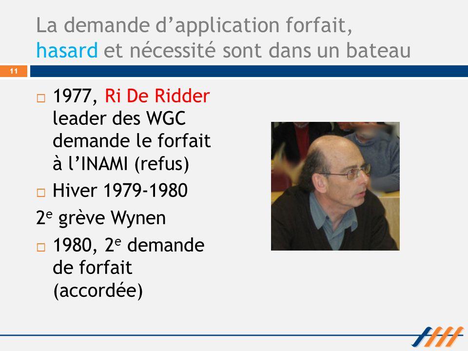 La demande dapplication forfait, hasard et nécessité sont dans un bateau 1977, Ri De Ridder leader des WGC demande le forfait à lINAMI (refus) Hiver 1