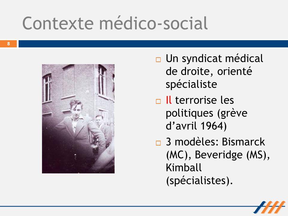 Contexte médico-social Un syndicat médical de droite, orienté spécialiste Il terrorise les politiques (grève davril 1964) 3 modèles: Bismarck (MC), Be