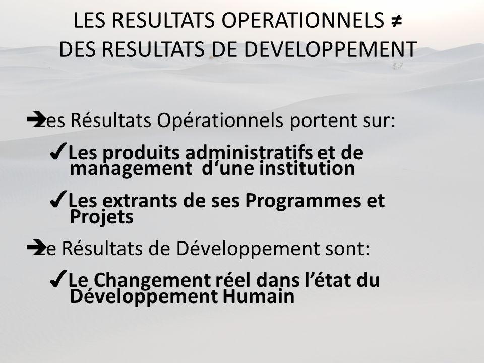 LES RESULTATS OPERATIONNELS DES RESULTATS DE DEVELOPPEMENT Les Résultats Opérationnels portent sur: Les produits administratifs et de management dune
