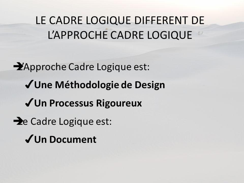 LE CADRE LOGIQUE DIFFERENT DE LAPPROCHE CADRE LOGIQUE LApproche Cadre Logique est: Une Méthodologie de Design Un Processus Rigoureux Le Cadre Logique est: Un Document