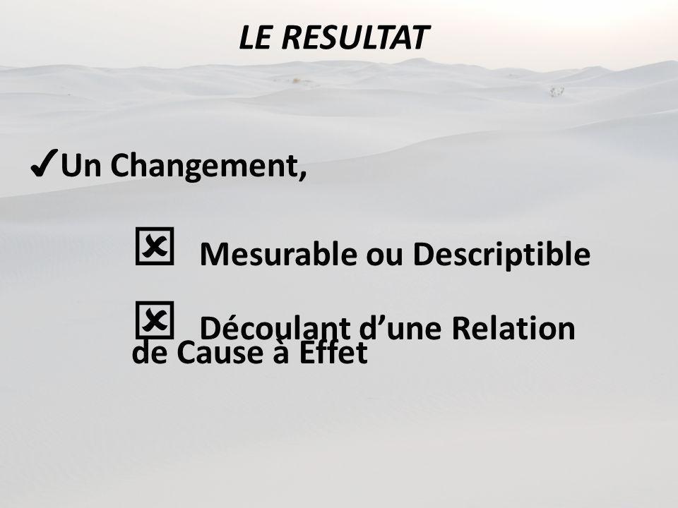 LE RESULTAT Un Changement, Mesurable ou Descriptible Découlant dune Relation de Cause à Effet