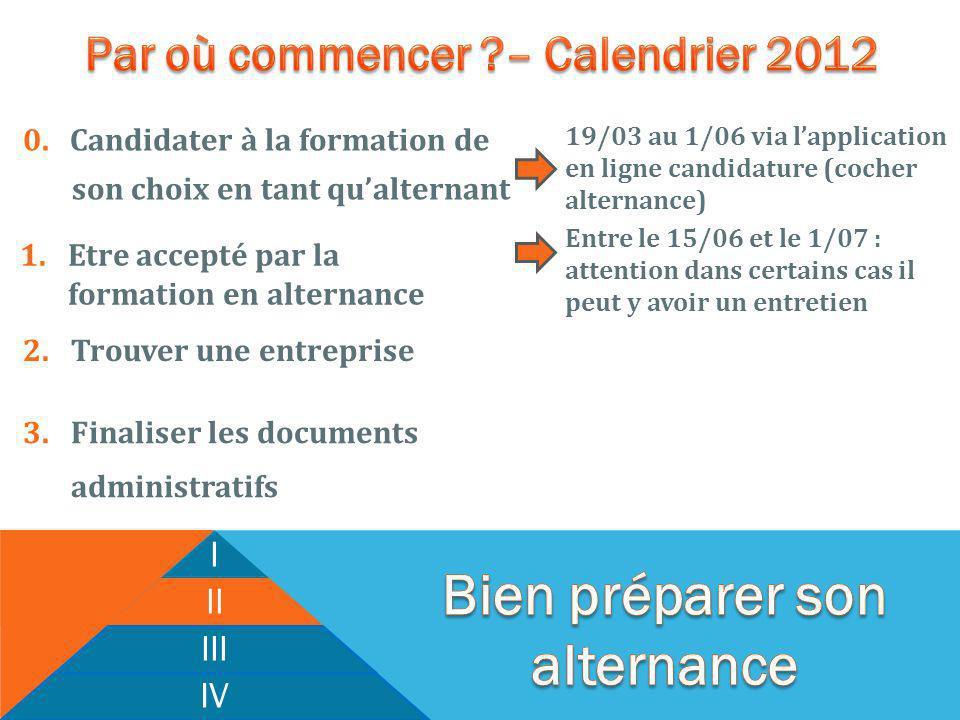 I II III IV 19/03 au 1/06 via lapplication en ligne candidature (cocher alternance) Entre le 15/06 et le 1/07 : attention dans certains cas il peut y avoir un entretien 2.Trouver une entreprise 0.