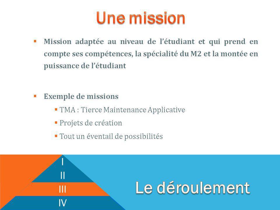 I II III IV Mission adaptée au niveau de létudiant et qui prend en compte ses compétences, la spécialité du M2 et la montée en puissance de létudiant Exemple de missions TMA : Tierce Maintenance Applicative Projets de création Tout un éventail de possibilités