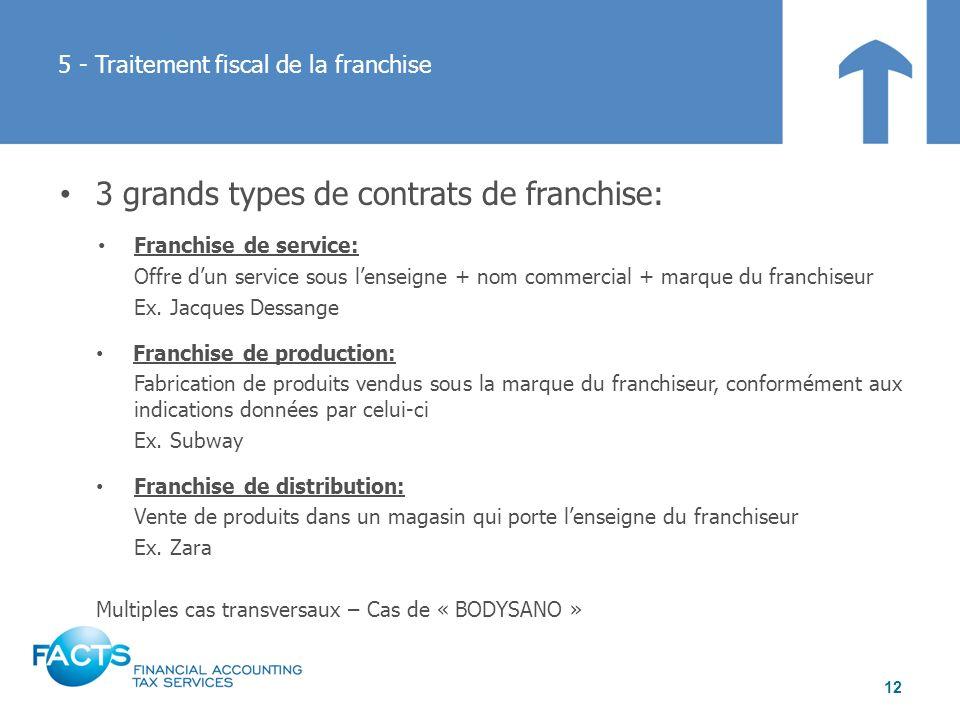 3 grands types de contrats de franchise: Franchise de service: Offre dun service sous lenseigne + nom commercial + marque du franchiseur Ex. Jacques D