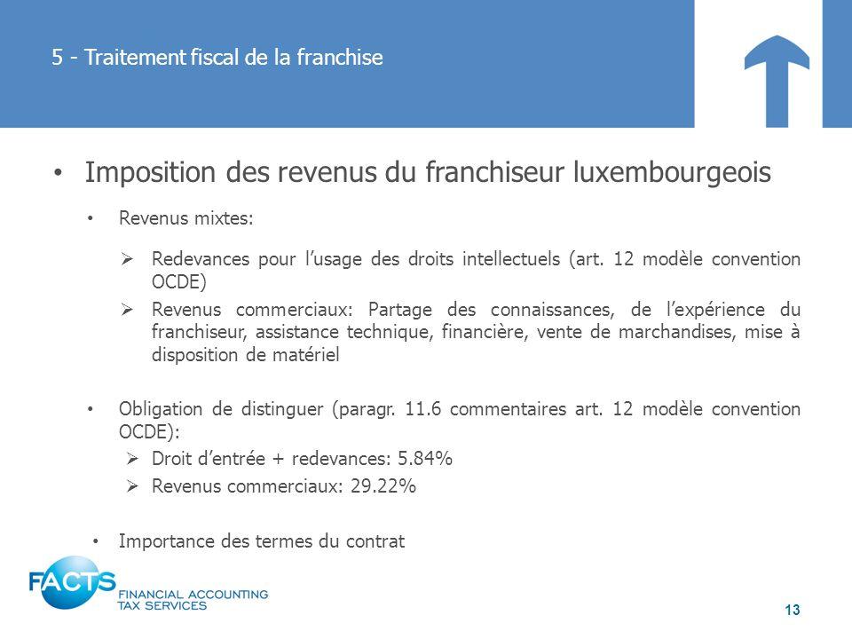 Imposition des revenus du franchiseur luxembourgeois Revenus mixtes: Redevances pour lusage des droits intellectuels (art. 12 modèle convention OCDE)