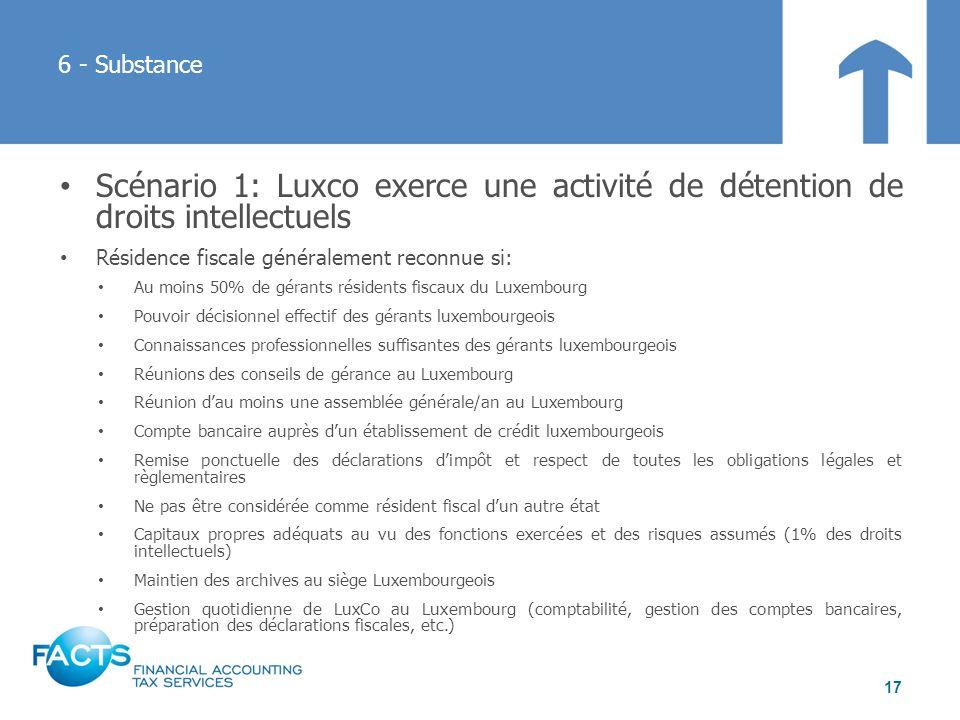 Scénario 1: Luxco exerce une activité de détention de droits intellectuels Résidence fiscale généralement reconnue si: Au moins 50% de gérants résiden