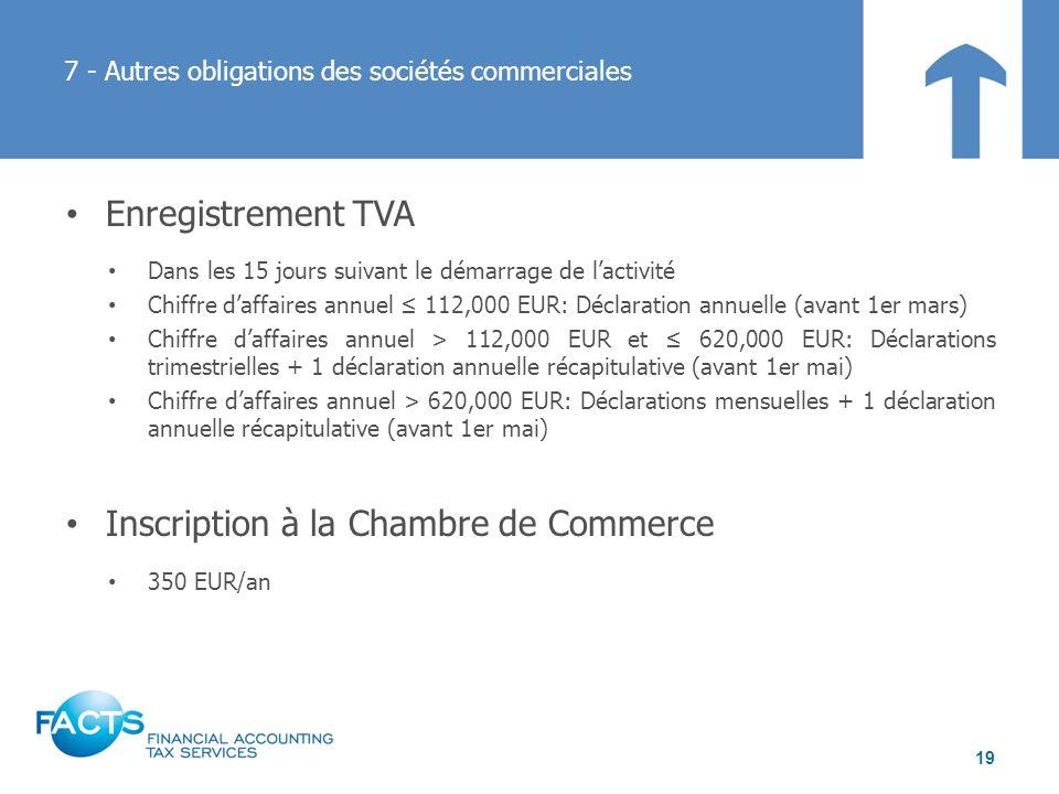 Enregistrement TVA Dans les 15 jours suivant le démarrage de lactivité Chiffre daffaires annuel 112,000 EUR: Déclaration annuelle (avant 1er mars) Chi
