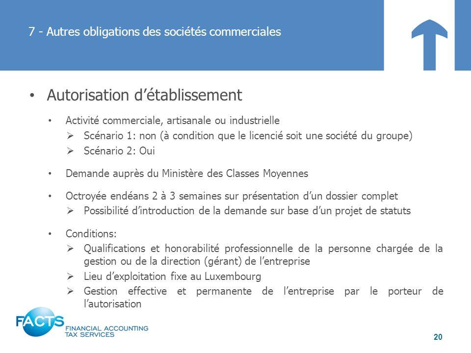 Autorisation détablissement Activité commerciale, artisanale ou industrielle Scénario 1: non (à condition que le licencié soit une société du groupe)