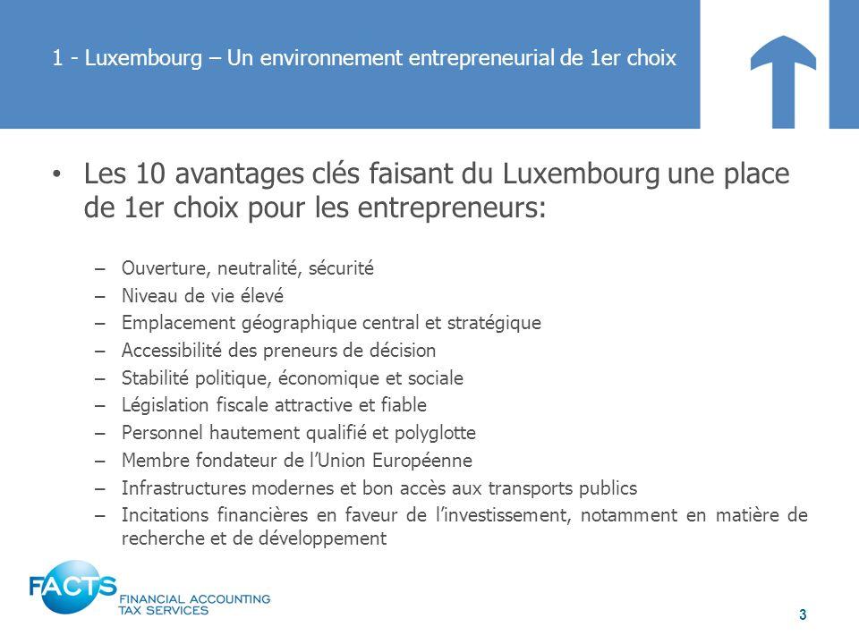 1 - Luxembourg – Un environnement entrepreneurial de 1er choix Les 10 avantages clés faisant du Luxembourg une place de 1er choix pour les entrepreneu