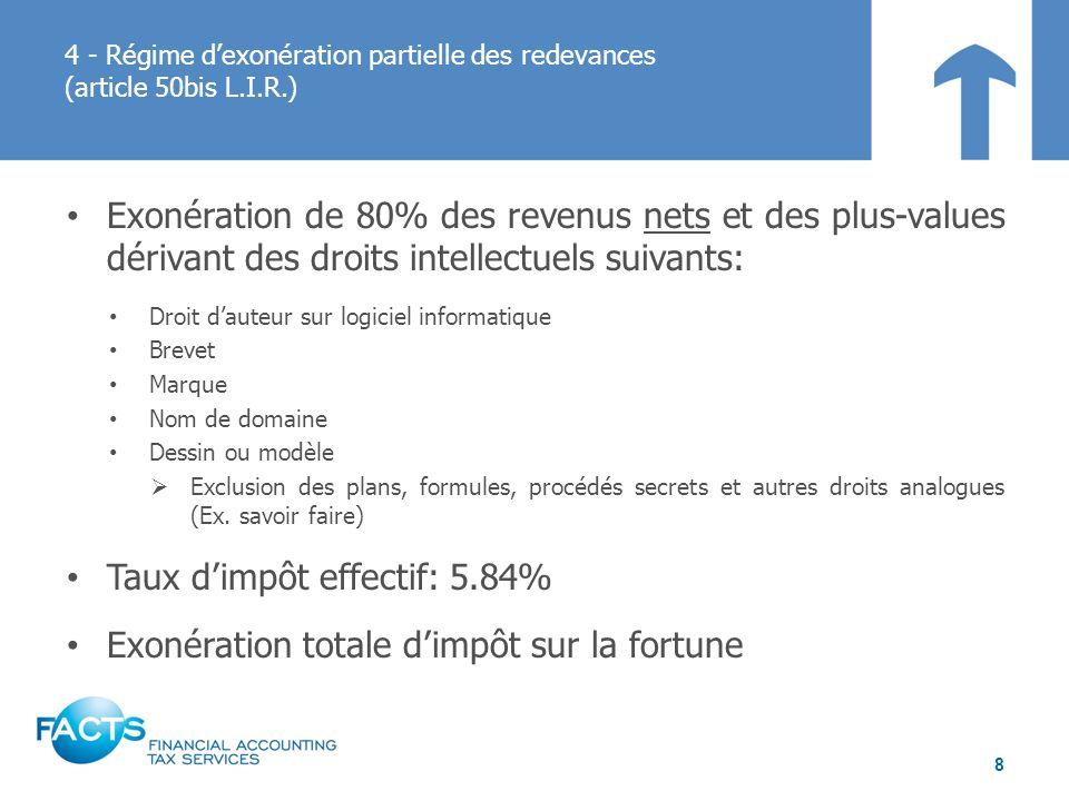 Exonération de 80% des revenus nets et des plus-values dérivant des droits intellectuels suivants: Droit dauteur sur logiciel informatique Brevet Marq