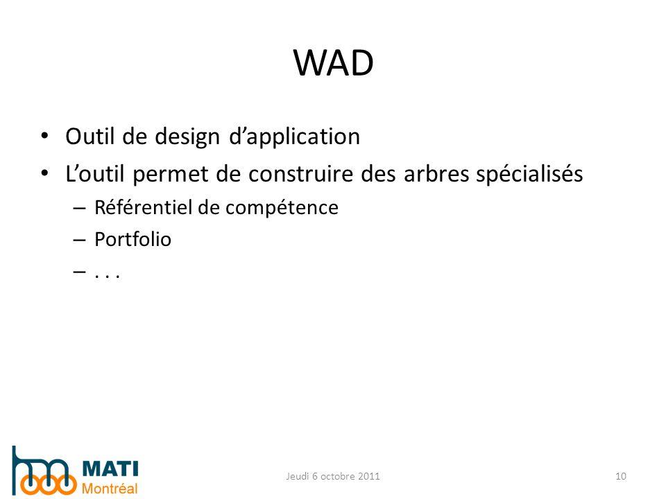Outil de design dapplication Loutil permet de construire des arbres spécialisés – Référentiel de compétence – Portfolio –... Jeudi 6 octobre 201110 WA