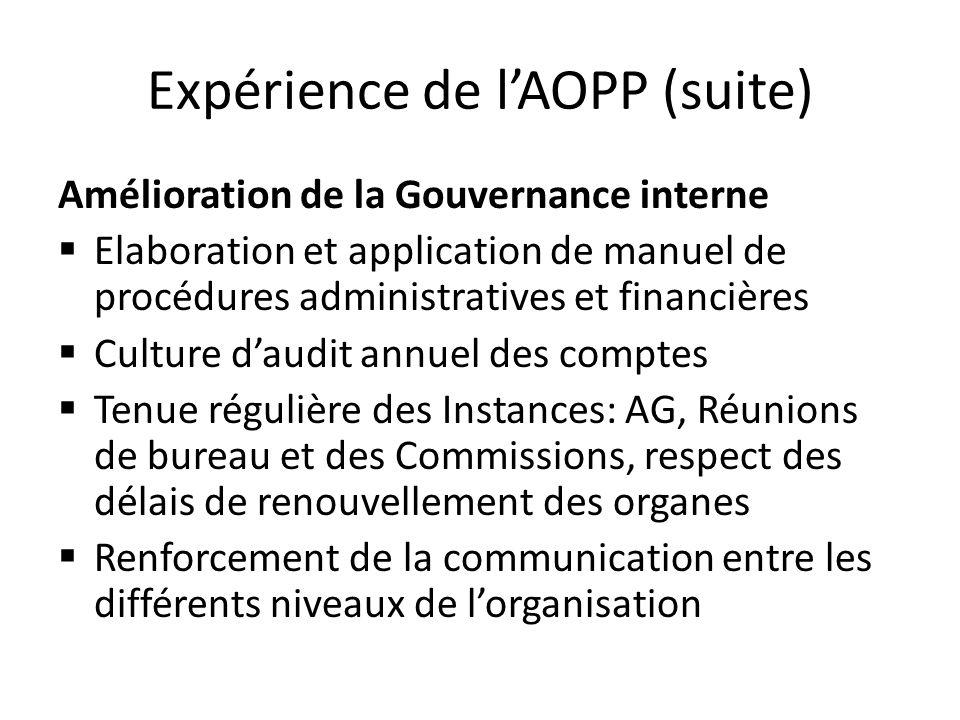 Expérience de lAOPP (suite) Amélioration de la Gouvernance interne Elaboration et application de manuel de procédures administratives et financières C