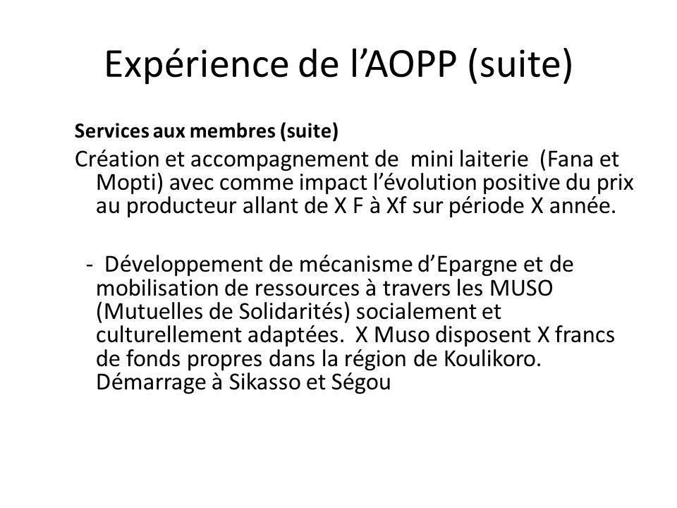 Expérience de lAOPP (suite) Services aux membres (suite) Création et accompagnement de mini laiterie (Fana et Mopti) avec comme impact lévolution positive du prix au producteur allant de X F à Xf sur période X année.