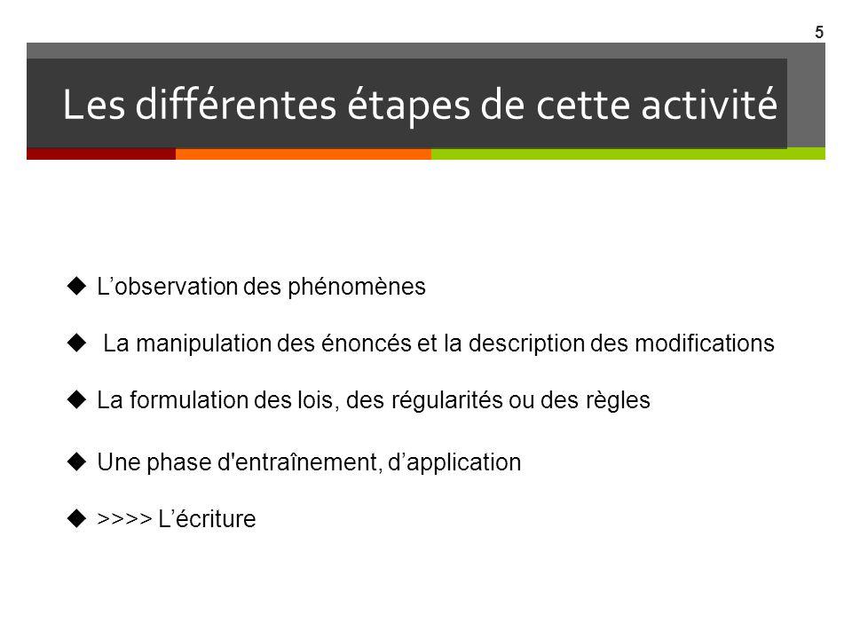 Les différentes étapes de cette activité 5 Lobservation des phénomènes La manipulation des énoncés et la description des modifications La formulation