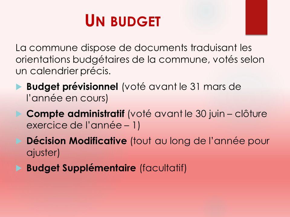 U N BUDGET La commune dispose de documents traduisant les orientations budgétaires de la commune, votés selon un calendrier précis. Budget prévisionne
