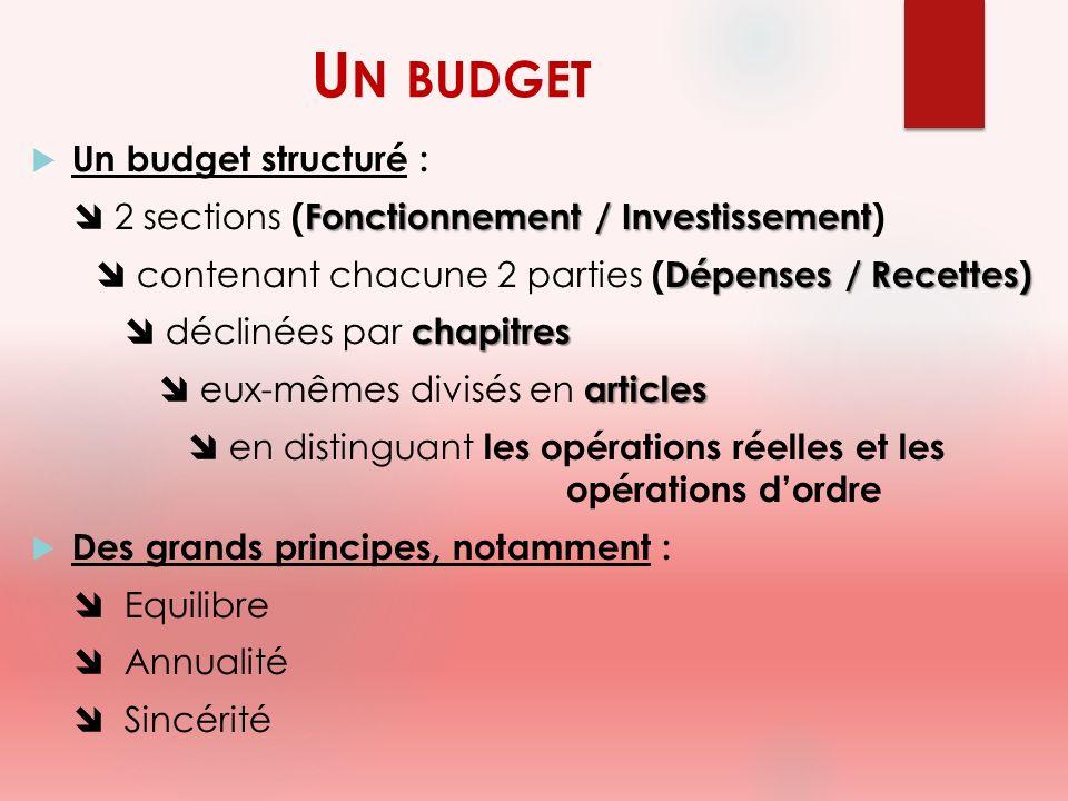 Un budget structuré : Fonctionnement / Investissement 2 sections (Fonctionnement / Investissement) Dépenses / Recettes) contenant chacune 2 parties (D