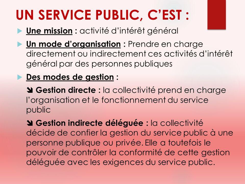 UN SERVICE PUBLIC, CEST : Une mission : activité dintérêt général Un mode dorganisation : Prendre en charge directement ou indirectement ces activités