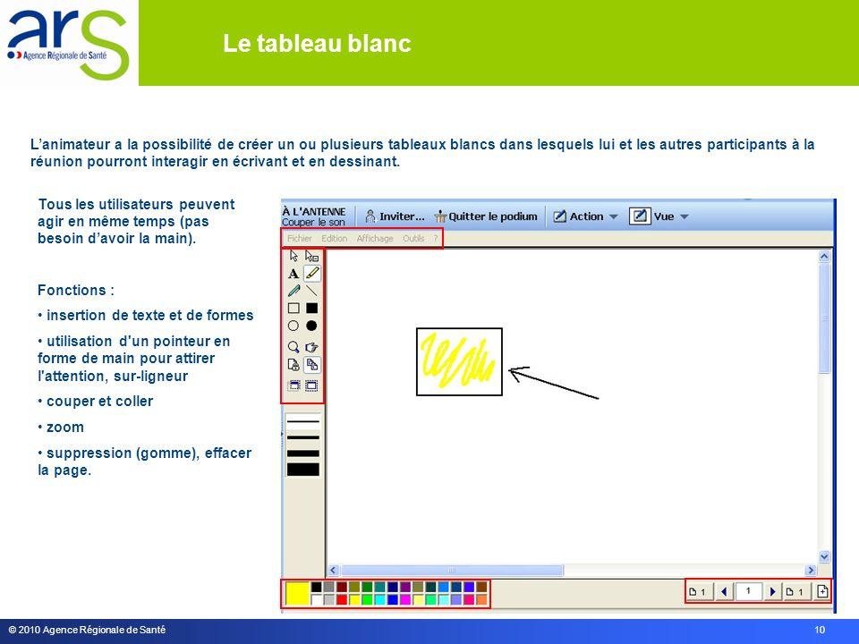 © 2010 Agence Régionale de Santé 10 Tous les utilisateurs peuvent agir en même temps (pas besoin davoir la main).