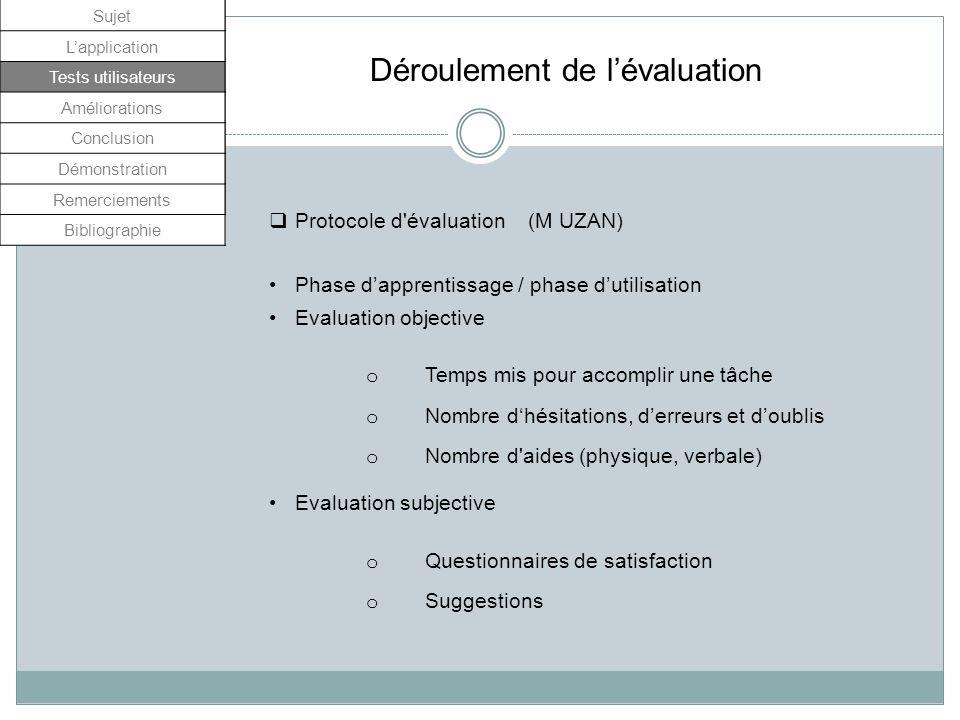 Sujet Lapplication Tests utilisateurs Améliorations Conclusion Démonstration Remerciements Protocole d'évaluation (M UZAN) Phase dapprentissage / phas