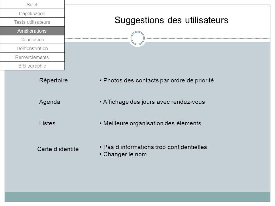 Sujet Lapplication Tests utilisateurs Améliorations Conclusion Démonstration Remerciements Suggestions des utilisateurs Répertoire Photos des contacts