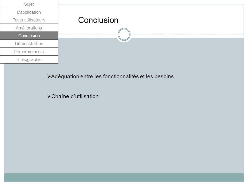 Sujet Lapplication Tests utilisateurs Améliorations Conclusion Démonstration Remerciements Bibliographie Adéquation entre les fonctionnalités et les b