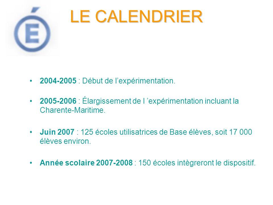 LE CALENDRIER 2004-2005 : Début de lexpérimentation. 2005-2006 : Élargissement de l expérimentation incluant la Charente-Maritime. Juin 2007 : 125 éco