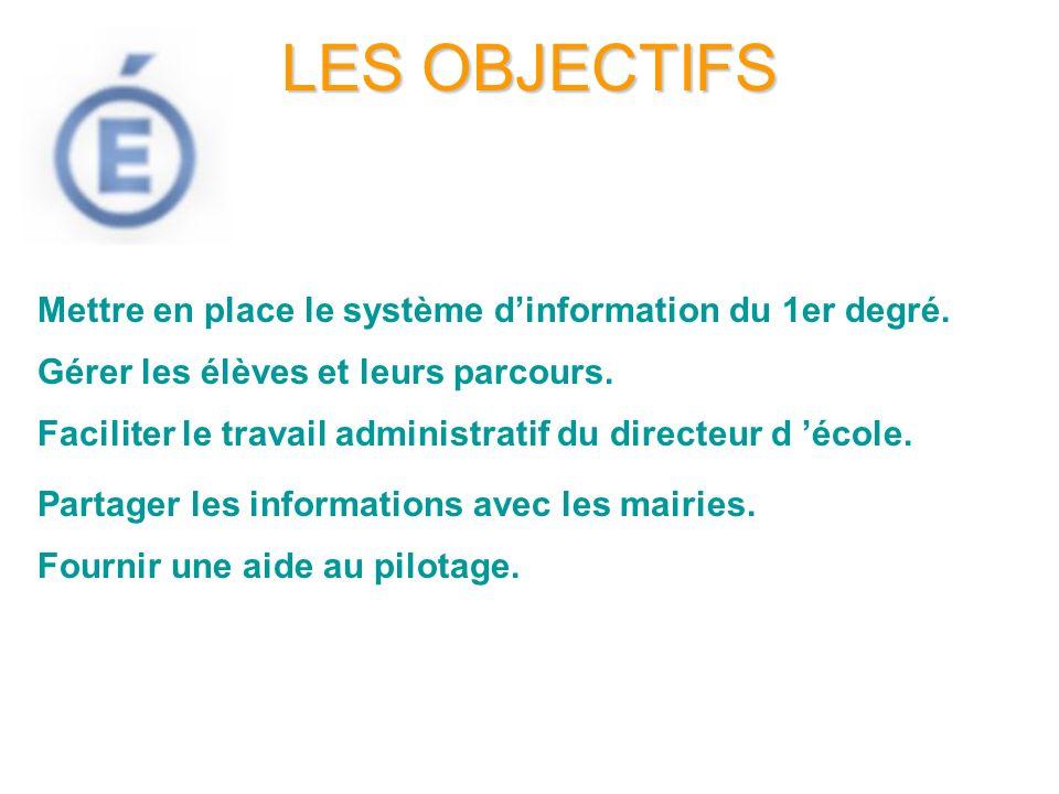 LES OBJECTIFS Faciliter le travail administratif du directeur d école. Partager les informations avec les mairies. Fournir une aide au pilotage. Gérer