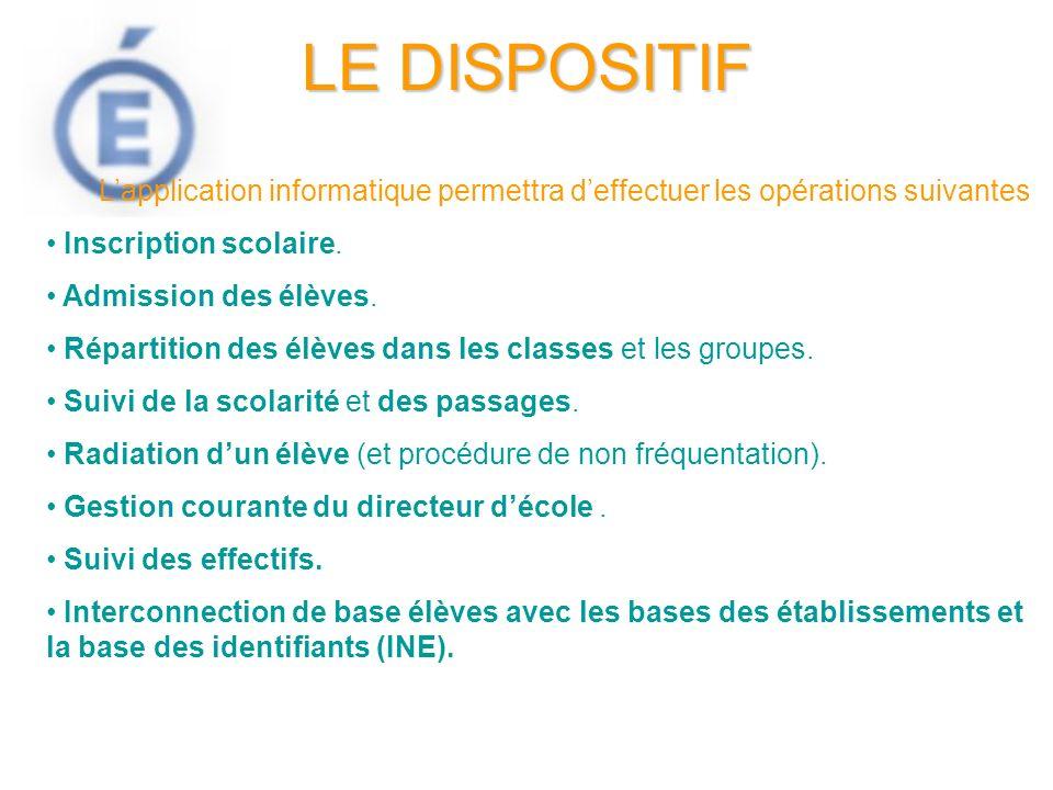 Lapplication informatique permettra deffectuer les opérations suivantes Inscription scolaire.