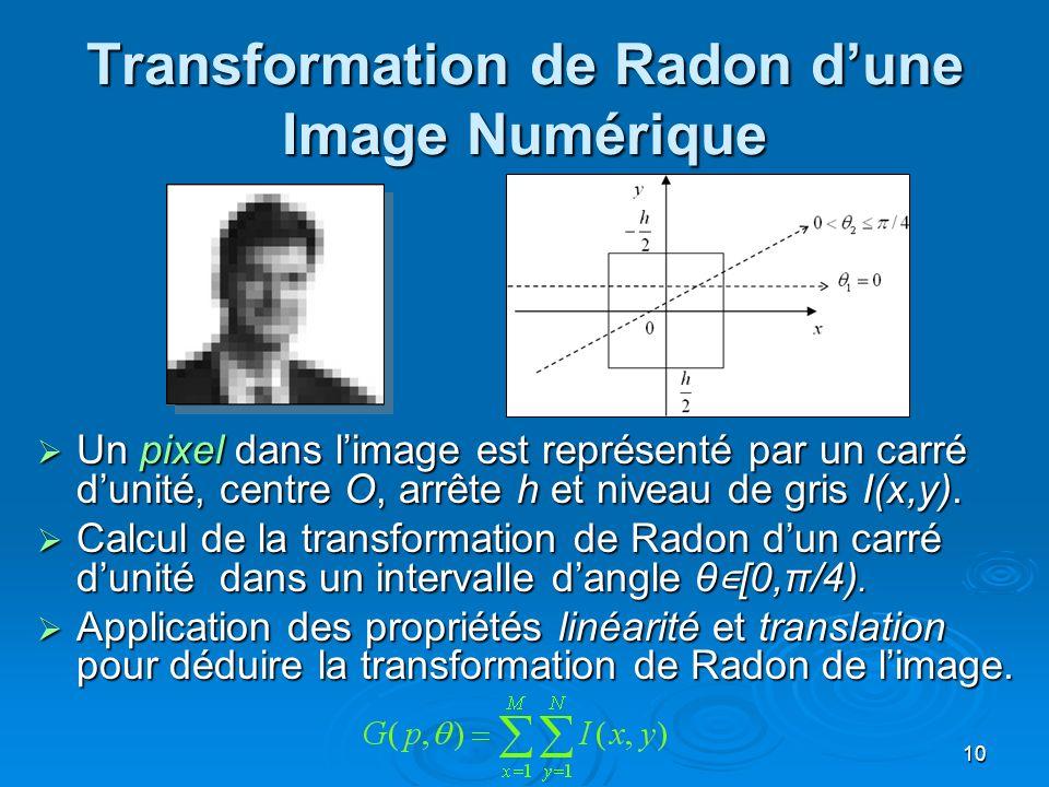 10 Transformation de Radon dune Image Numérique Un pixel dans limage est représenté par un carré dunité, centre O, arrête h et niveau de gris I(x,y).