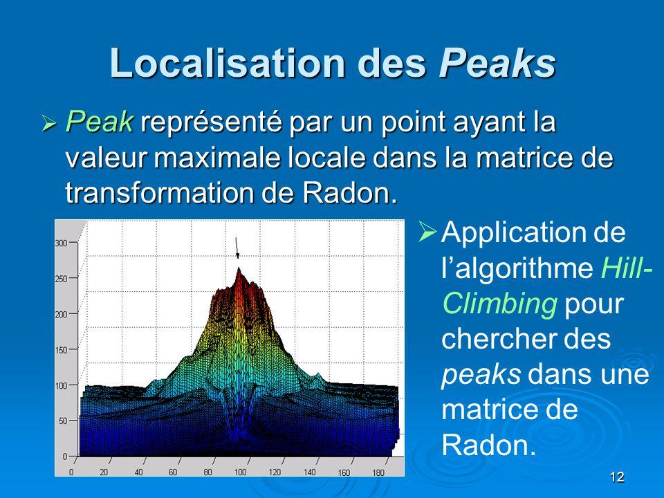 12 Localisation des Peaks Peak représenté par un point ayant la valeur maximale locale dans la matrice de transformation de Radon. Peak représenté par