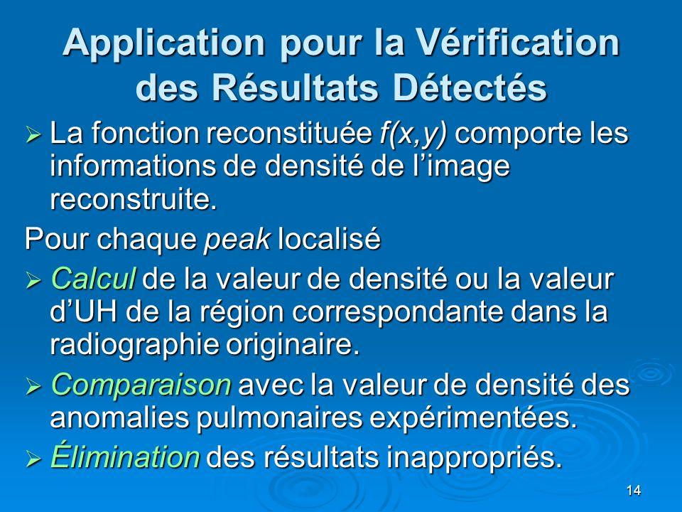 14 Application pour la Vérification des Résultats Détectés La fonction reconstituée f(x,y) comporte les informations de densité de limage reconstruite