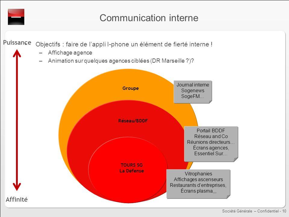 Société Générale – Confidentiel - 10 Communication interne Objectifs : faire de lappli I-phone un élément de fierté interne ! –Affichage agence –Anima