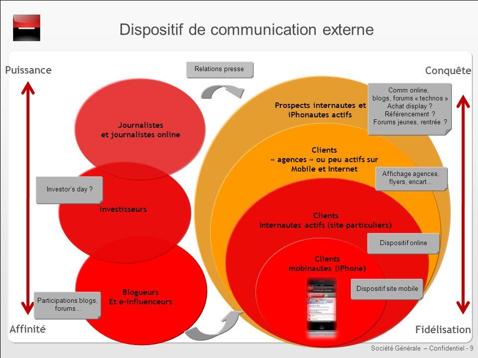 Société Générale – Confidentiel - 9 Dispositif de communication externe Clients mobinautes (iPhone) Clients Internautes actifs (site particuliers) Cli