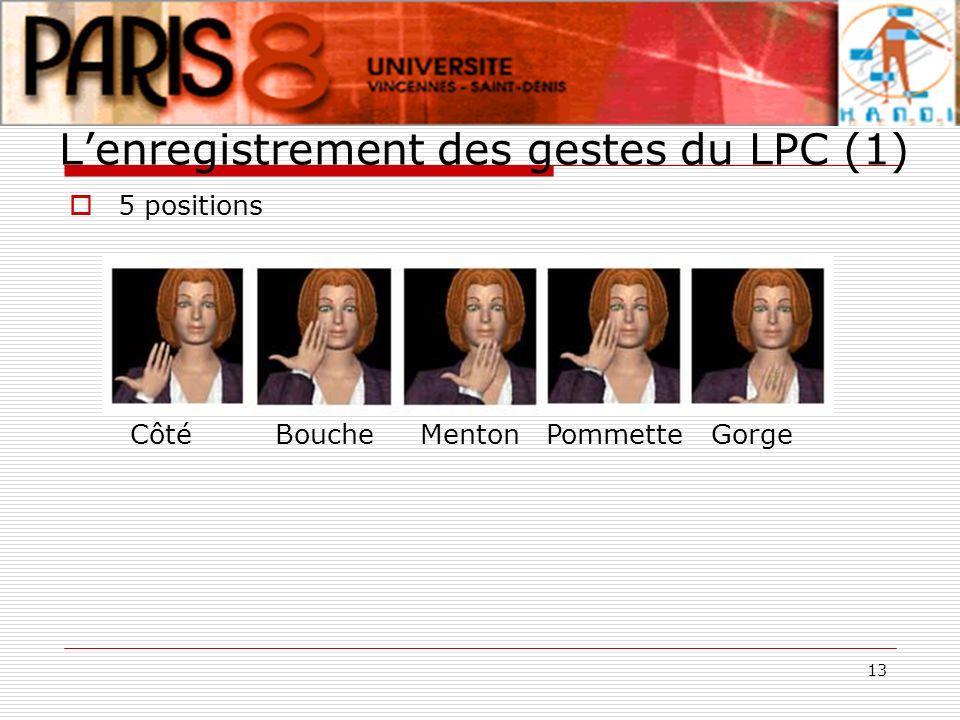 13 Lenregistrement des gestes du LPC (1) 5 positions Côté Bouche Menton Pommette Gorge
