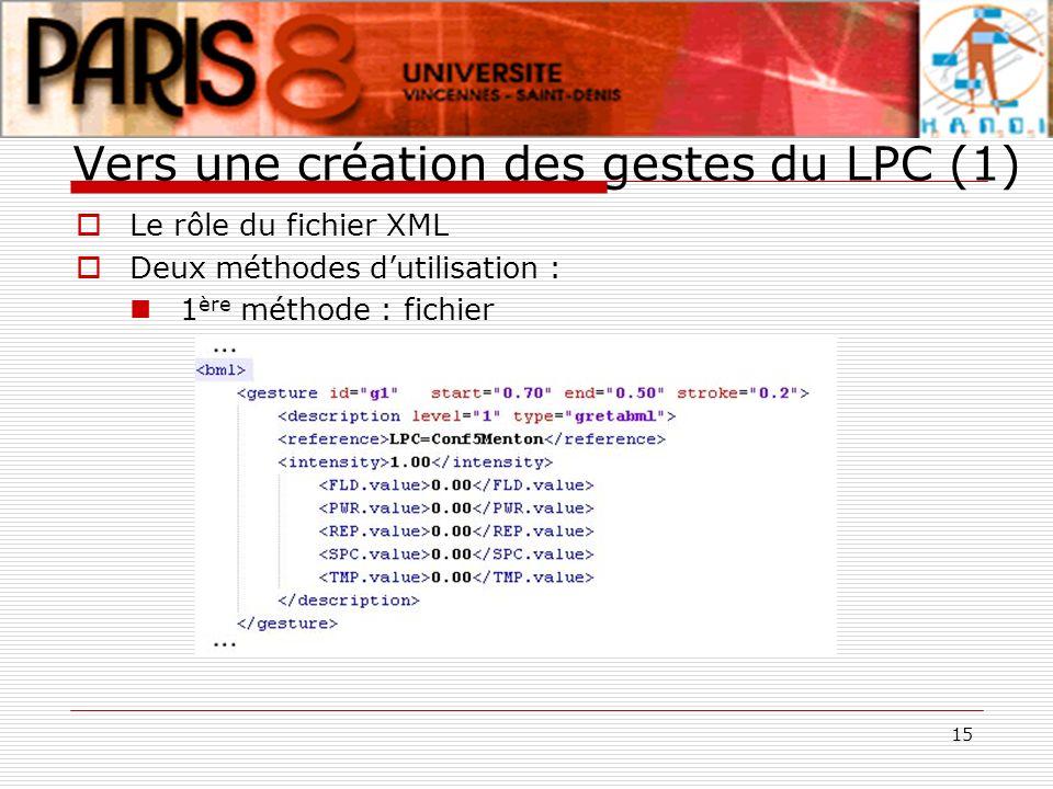 15 Vers une création des gestes du LPC (1) Le rôle du fichier XML Deux méthodes dutilisation : 1 ère méthode : fichier