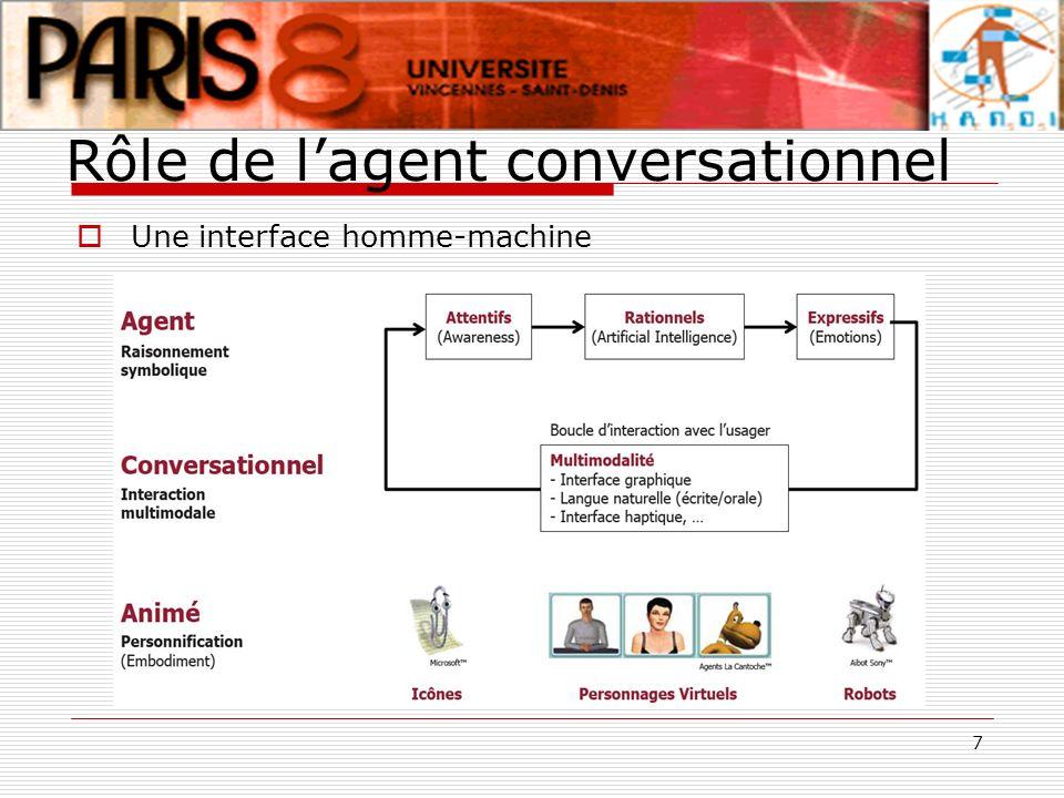 7 Rôle de lagent conversationnel Une interface homme-machine