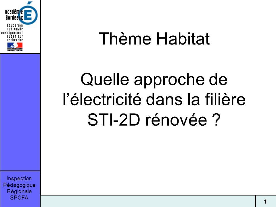 Inspection Pédagogique Régionale SPCFA 11 Thème Habitat Quelle approche de lélectricité dans la filière STI-2D rénovée ?